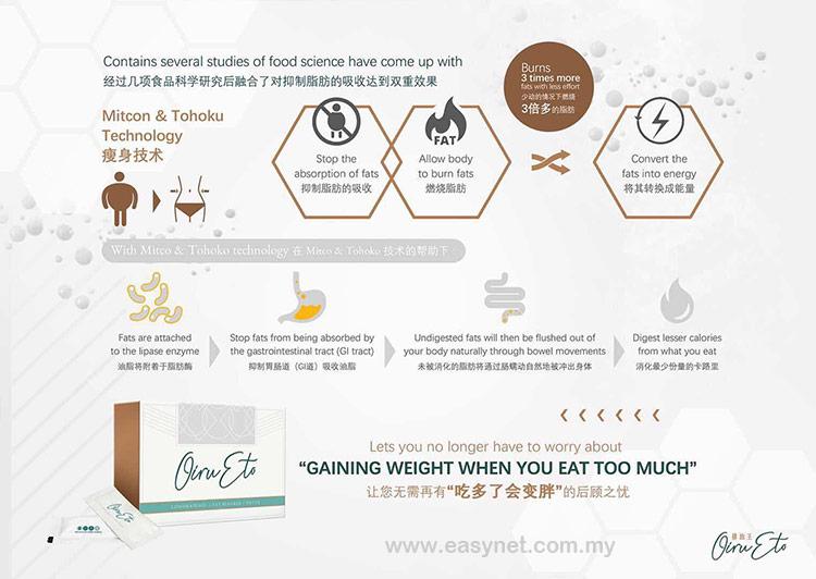 Oiru Eto Lipodrainage Fat Blocker Detox Slimming Powder 14 sachets 天然排毒脂肪阻滞油排粉 14包
